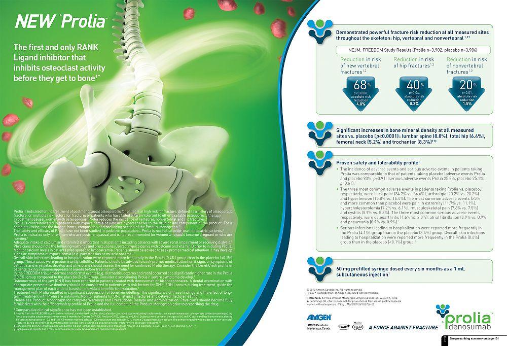 Prolia Amgen Related Keywords Prolia Amgen Long Tail
