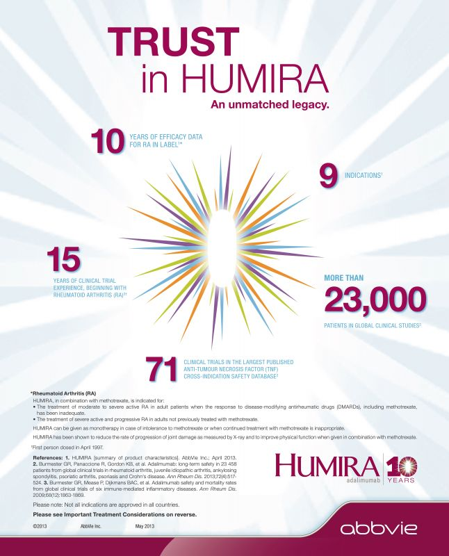 Humira---kw---Healthcare_category---EULAR_Congress_News_-_June_14--2013---hcp---UK---English---Print_Ad---pSP.jpg