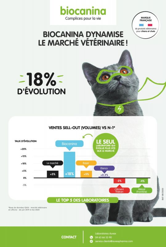 Biocanina---kw---Animal_Health_Category---Le_Quotidien_du_Pharmacien_-_September_15--2020---hcp---France---French---Print_Ad---pSP.jpg